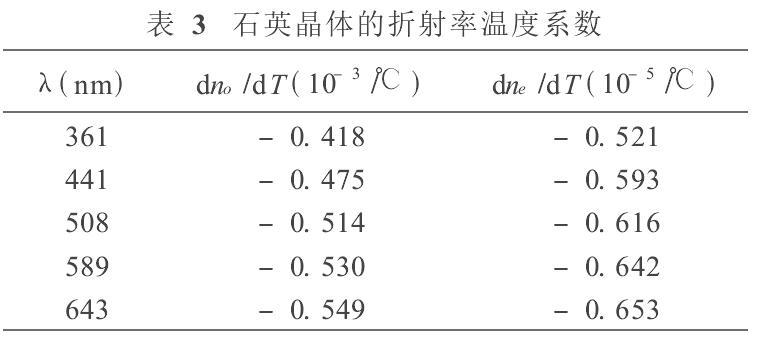 石英晶体的折射率温度系数